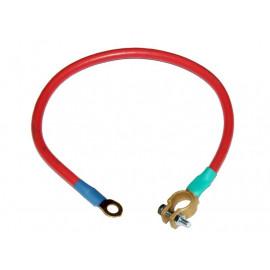 Провода, кабели и клеммы