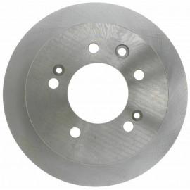Тормозные диски и щиты тормозных дисков